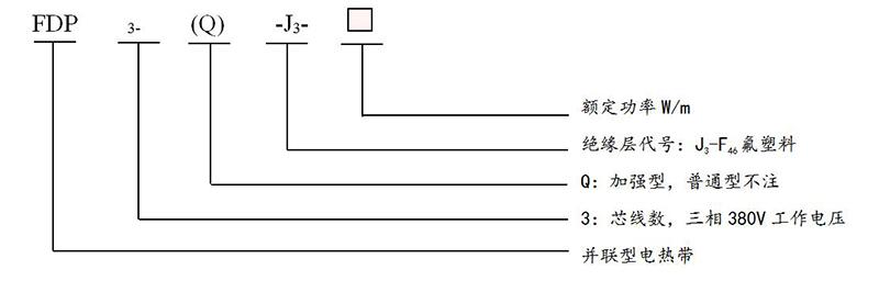 当母芯线通三相电后,各关联电阻发热,因而形成一条连续的三相供电的加